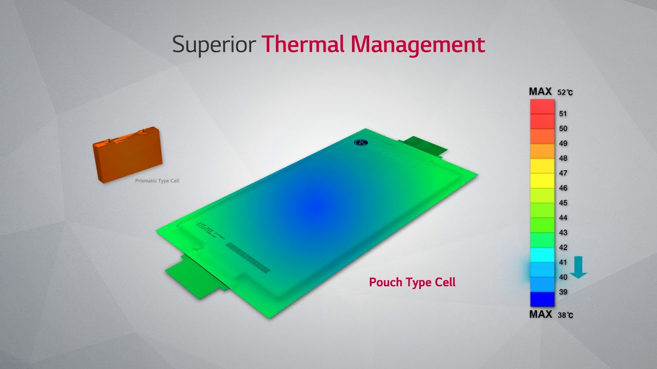 LG Chem pouch battery cell