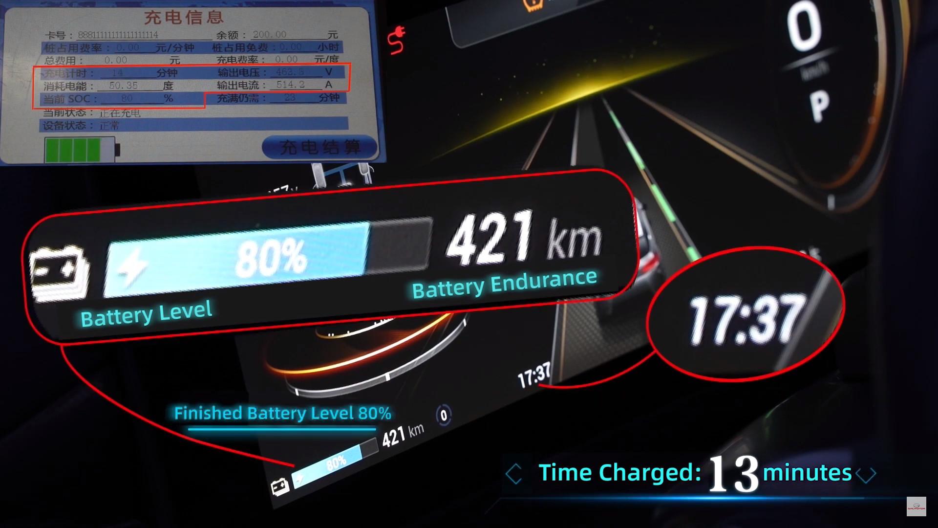 GAC Motor testing 3C charging